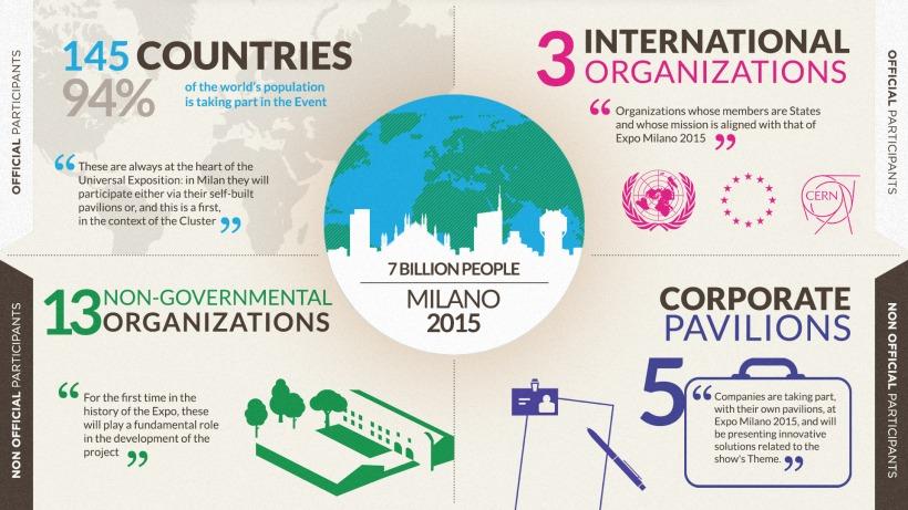 expo_infographic